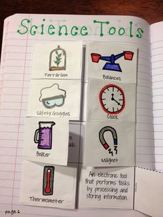 Tools foldable