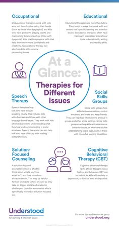 Therapy may be helpful for some kids with learning and attention issues. Finding the right therapy depends on the social and emotional challenges affecting your child.