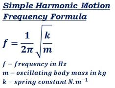 formula to calculate simple harmonic motion frequency @ http://ncalculators.com/mechanical/simple-harmonic-motion-frequency-calculator.htm