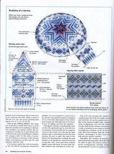 Anatomy of a tam Fair Isle Knitting Patterns, Knitting Charts, Knitting Stitches, Knitting Designs, Hand Knitting, Motif Fair Isle, Fair Isle Chart, Fair Isle Pattern, Norwegian Knitting