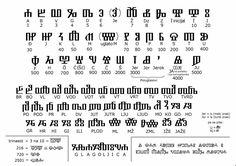 Glagolica - Ancient Croatian Alphabet