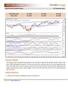 Daily Nifty Outlook 19 December by research4u via slideshare
