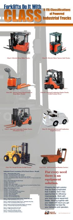 Class II - Electric Motor Narrow Aisle Trucks Class I - Electric Motor Rider Trucks Class III - Electric Motor Hand Truc. Toyota Lift, Bad Drivers, Bike Poster, Training School, Safety First, Heavy Equipment, Health And Safety, Warehouse, Infographics