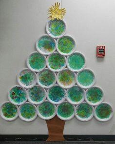 Dai 3 anni. Addobbi di classe. Ogni bambino dipinge il proprio piatto con i verde e poi vengono assemblati a formare l'albero di Natale.