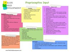 Proprioceptive Activities for kids