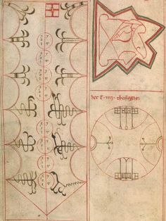 Diagrams from the Ars Notoria -Sloane Ms 1712