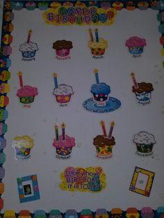 Happy Birthday Wall