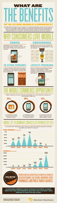 What are the Benefits of In Store Mobile Commerce? #infographic ~ Visualistan