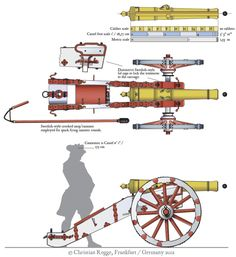 Hesse-Kassel_3-pdr_cannon.jpg (915×1000)