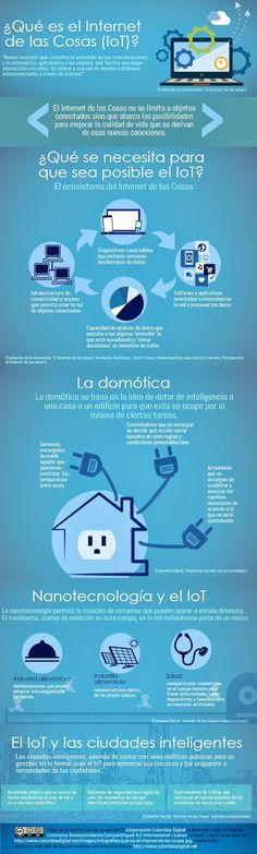 ¿Qué es el Internet de las cosas? Infografía en español. #CommunityManager