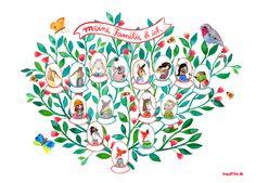 Niedlicher illustrierter Stammbaum für die Familie / colorful illustration: family tree made by Frau Ottilie via DaWanda.com