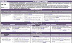 Year 5 Aust Curric Planning Pack History, English, Math, S Primary School, School Kids, School Stuff, Classroom Organisation, Organisation Ideas, Teaching Science, Teaching Ideas, Curriculum Planner, Australian Curriculum