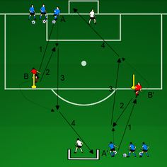 During soccer training, you are introduced to many different things. While many of these things focus on technique, speed is an important element in soccer as well. Soccer Dribbling Drills, Soccer Practice Drills, Football Coaching Drills, Soccer Training Drills, Soccer Drills For Kids, Football Workouts, Soccer Shooting Drills, Soccer Skills, Soccer Tips