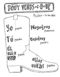 "An original hand drawn sketch of the Spanish ""boot verb"" poder. This can be used to introduce students to the concept of boot verbs or as classroom decor. Spanish Worksheets, Spanish Vocabulary, Spanish Activities, Vocabulary Activities, French Lessons, Spanish Lessons, Spanish 1, Spanish Teacher, Spanish Classroom"