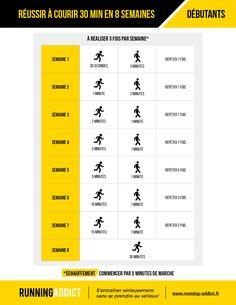 Réussir à courir 30 min en 8 semaines! Un planning pour commencer à courir!