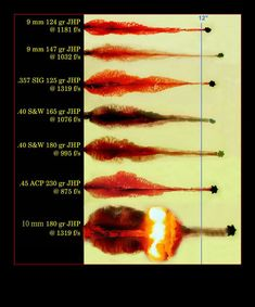 10mm ballistics