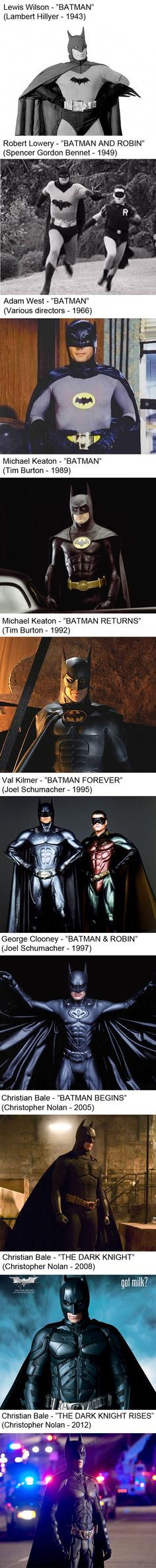 Evolution of Batman's suit