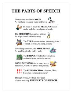Parts of Speech Poem (english grammar parts of speech) Parts Of Speech Exercises, Parts Of Speech Poem, Parts Of Speech Activities, Parts Of Speech Worksheets, Teaching Grammar, Grammar Lessons, Teaching Writing, Esl Lessons, Teaching Kids