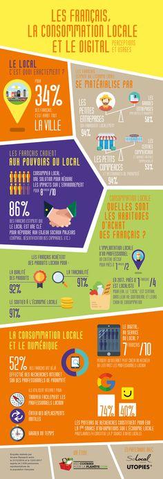 Perceptions et usages du digital par les français dans la consommation locale. © www.offremedia.com