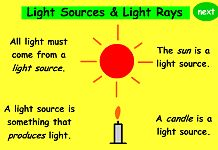 Informative resource about light sources & light rays Revision Games, Science Revision, Science Art, Science For Kids, Color Games, Light Rays, Kindergarten Science, Light And Shadow, Sunday School