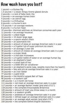 Weight Loss Rewards, Weight Loss Chart, Weight Loss Challenge, Weight Loss Meal Plan, Weight Loss Goals, Weight Loss Transformation, Best Weight Loss, Weight Loss Motivation, Weight Loss Workout Plan