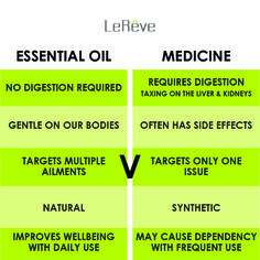 An interesting comparison between essential oils and medicine. Always seek medical advice if symptoms persist.