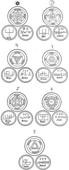 Mylittleillumination The Hermetic Philosophy From Secret Symbols
