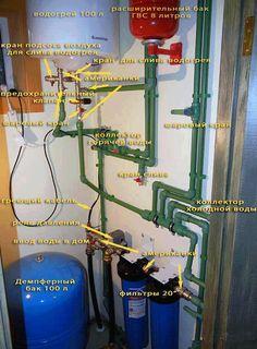 Основные элементы водопровода  с разводкой посредством тройников
