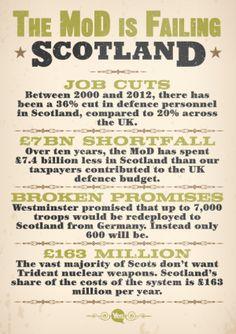The MoD is failing Scotland