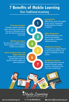 7 Benefits of Mobile Learning Infographic - e-Learning Infographics Instructional Strategies, Instructional Design, Instructional Technology, Learning Styles, Learning Tools, Learning Piano, Formation Digital, Learning Theory, Budget Planer