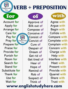Verb + Preposition List For, Of, With - English Study Here English Prepositions, English Idioms, English Phrases, Learn English Words, English Writing, English Study, English Lessons, English Verbs List, English Grammar Rules
