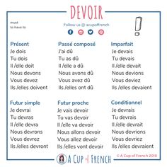 French Apps Foreign Language Learn French Videos Tips France French Verbs, French Grammar, French Phrases, English Grammar, French Language Lessons, French Language Learning, French Lessons, Foreign Language, Dual Language