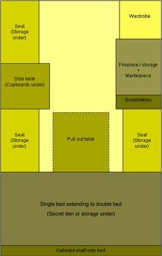A Typical Reading Caravan Floor Plan