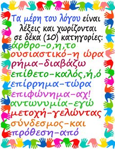 Τα μέρη του λόγου Greek Language, Speech And Language, School Hacks, School Projects, Primary School, Elementary Schools, Autism Activities, Activities For Kids, Learn Greek