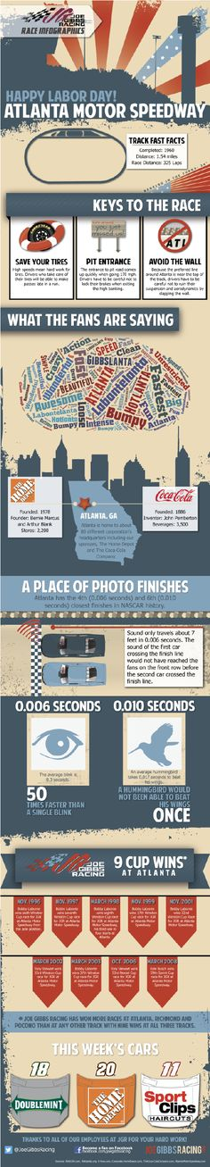 Visual learner? Our infographic will get any #NASCAR fan up to speed on the race in Atlanta!