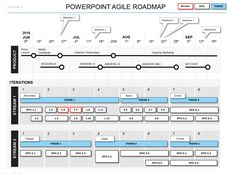 Powerpoint Agile Release Plan Template  Project Management