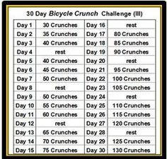 30 Day Bicycle Crunch Challenge Iii | Challenges | Tribesports