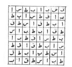 Kimse senin Hanımına veya Kocana yaklaşamaz muhabbetinizi bozamaz Islamic Dua, Allah Islam, Book Of Shadows, Free Books, Spirituality, Opi, Chibi, Magic, Colorful