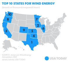Report: Wind power could be 35% of supply by 2050