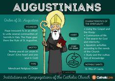 Catholic Prayers, Catholic Religious Education, Catholic Catechism, Catholic Religion, Catholic Kids, Catholic Quotes, Catholic Saints, Roman Catholic, Catholic Doctrine