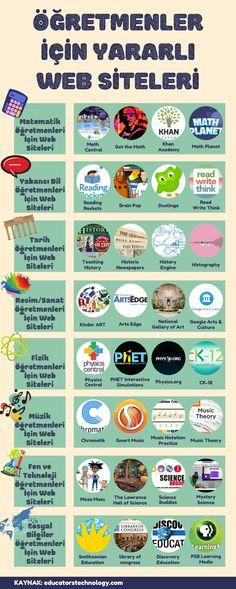 newsoo - 0 results for education Learning Websites, Educational Websites, School Motivation, Study Motivation, Teaching English, Learn English, 6 Chakra, School, Rage