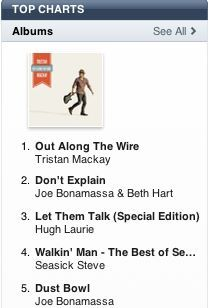 Number 1 on the I-tunes blues chart for 3 weeks!