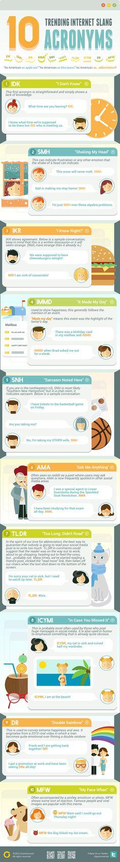 10 Internet Acronyms