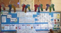 The 'Thinking About Thinking' wall~LOVE this teacher she is soooo with it when it comes to thinking skills and kids!