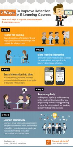 5 Ways to Improve Retention in E-learning Courses [Infographic]