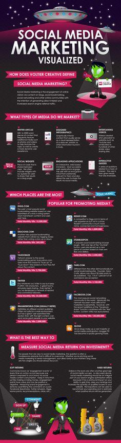 SMM Infograph