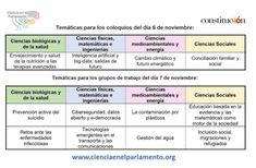 #CienciaenelParlamento (@Cienciamento)   Twitter