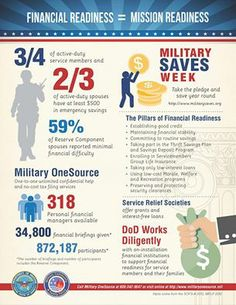Check out this Financial Readiness Infographic!