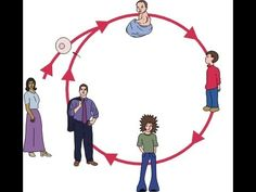 Humans Life Cycle Video for Kids - Science for Kids