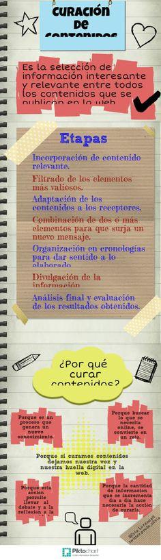 #Curación de #Contenidos